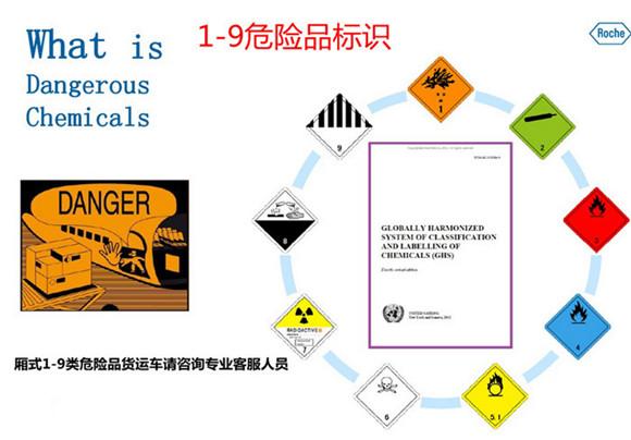 危险品标示.jpg